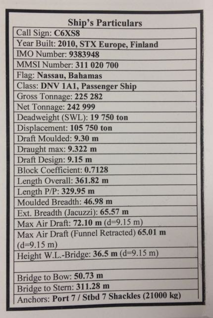 Allure of the Seas Ship's Particulars