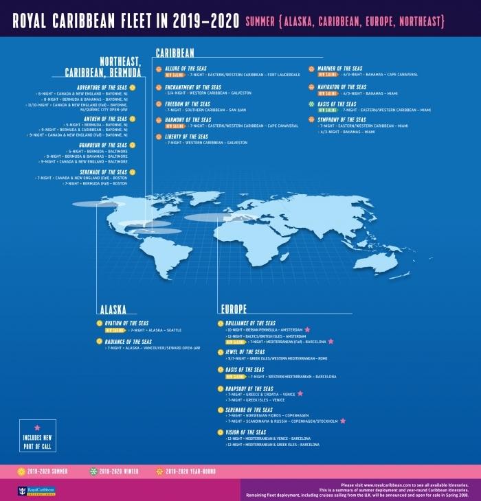 Royal Caribbean 2019-2020 Deployment Guide